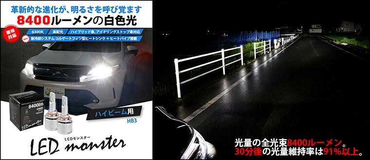 LED MONSTER L8400 LEDハイビームキット