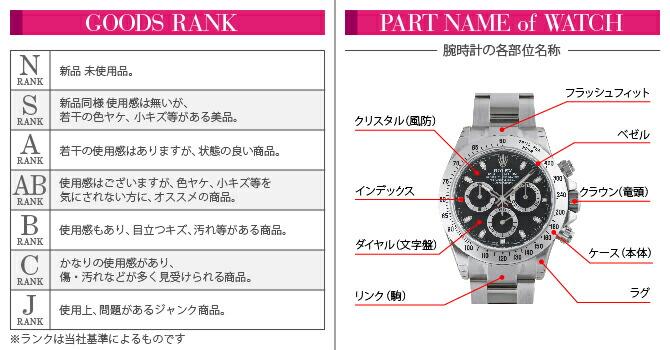 brand_rank.jpg
