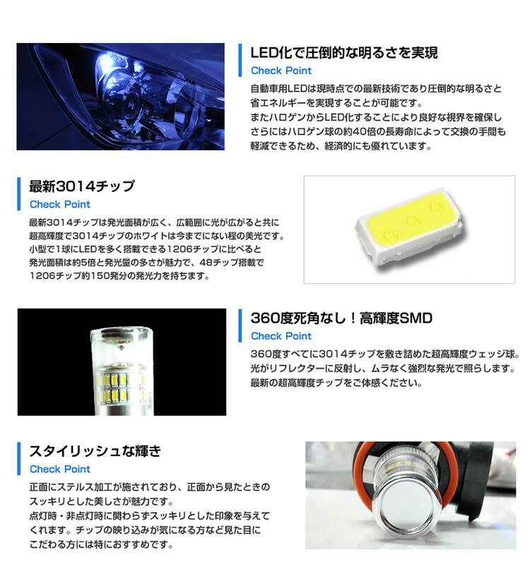 LED,フォグランプ,H8,H11,H16,兼用,HB4,48W,白,ホワイト,ステルス,鏡面仕様,送料無料