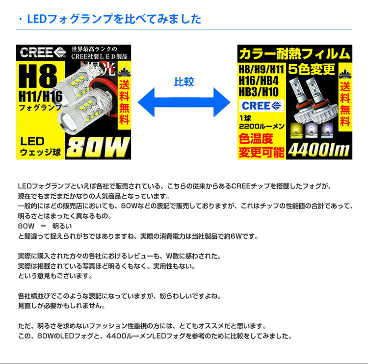 LED,フォグランプ,H8,H9,H11,H16,HB4,HB3,H10,PSX26W,PSX24W,車検対応,簡単取付,CREE,爆光,4400lm,LEDフォグランプ,2球セット,白,ホワイト,イエロー,3000K,フォグ,配線不要,イエローフォグ,4400ルーメン,カラー耐熱フィルム,色温度変更可能,送料無料