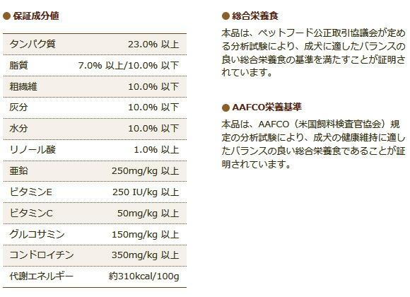 ニュートロ ナチュラルチョイス 減量用(ライト) ラム&玄米 全犬種用成犬用