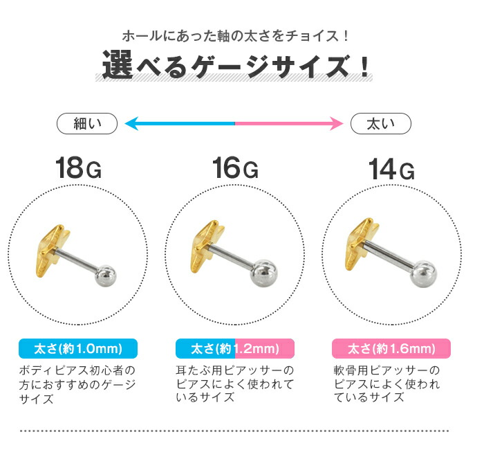 選べるゲージサイズ
