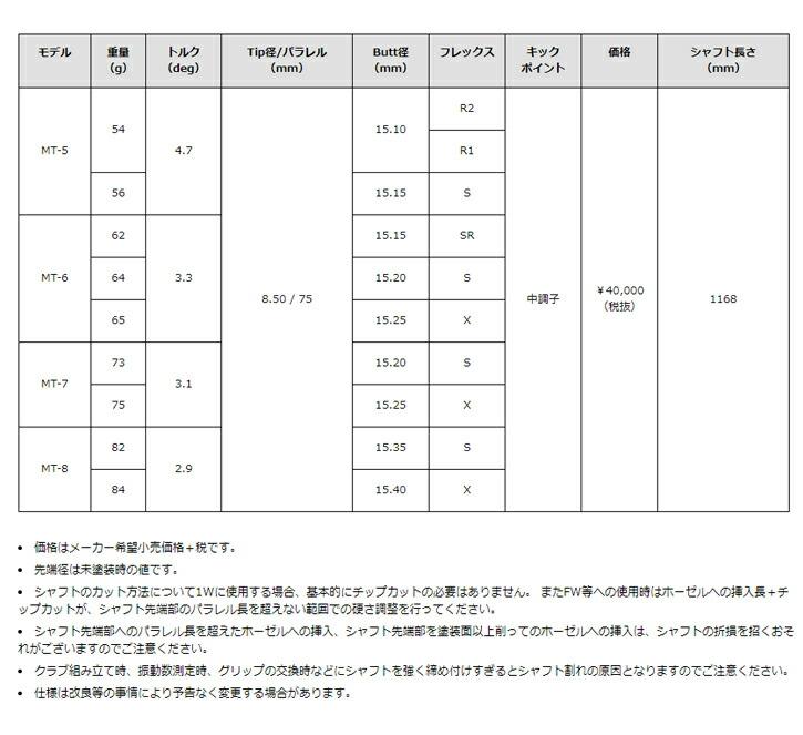 【2020春夏新色】 ハンドバッグ 50%OFF! -phildata.com