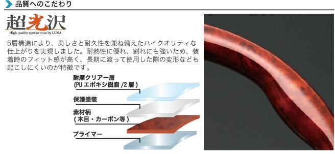 超光沢ウッド&レザーステアリング 車種別専用設計