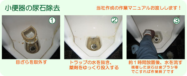 小便器の尿石除去・掃除方法