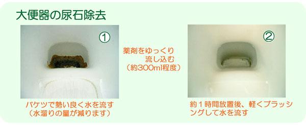 大便器の尿石除去・掃除方法