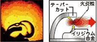 NGKイリジウムIXプラグのすばらしいところその1