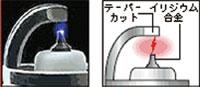 NGKイリジウムIXプラグのすばらしいところその2