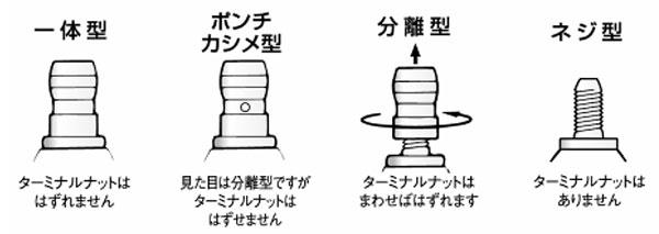 NGKプラグ端子形状についての解説