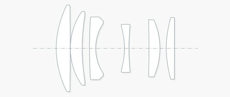 レンズ構成(6群6枚)