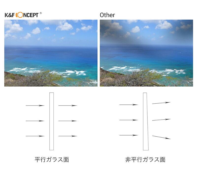 減光量を調整できる可変式