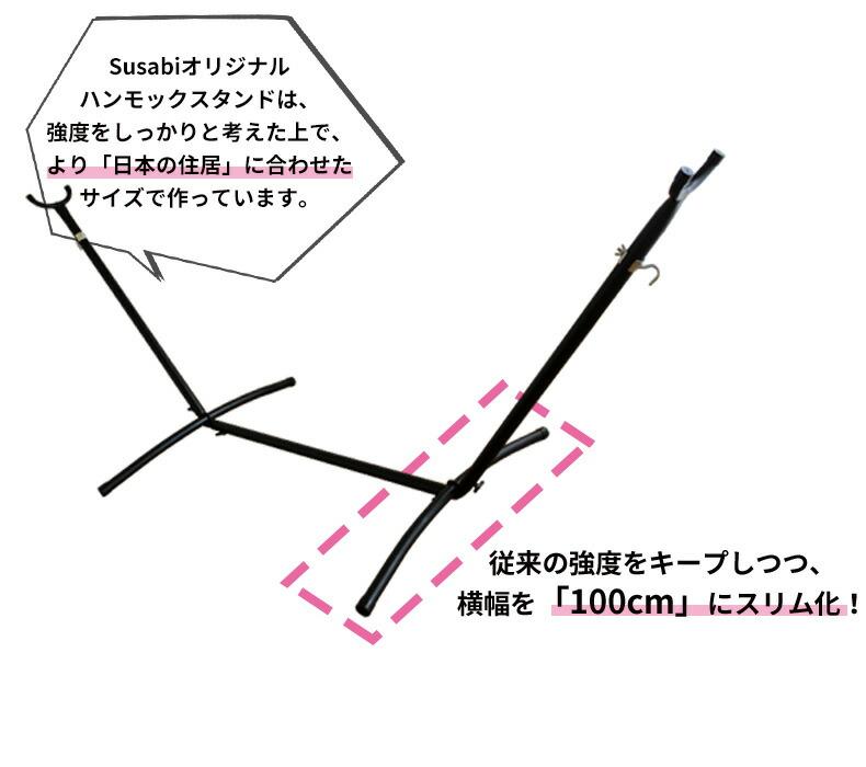 Sth1 2017 04