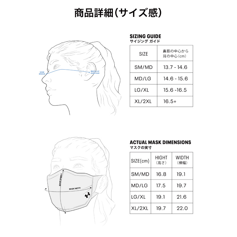 UAマスクサイズ
