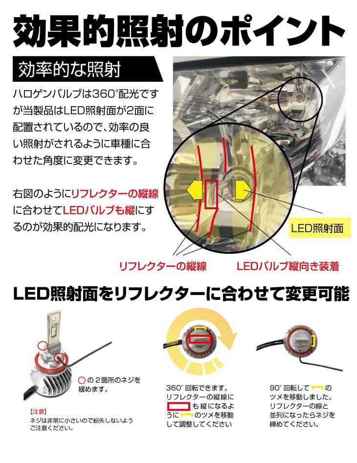 効果的な照射のポイント