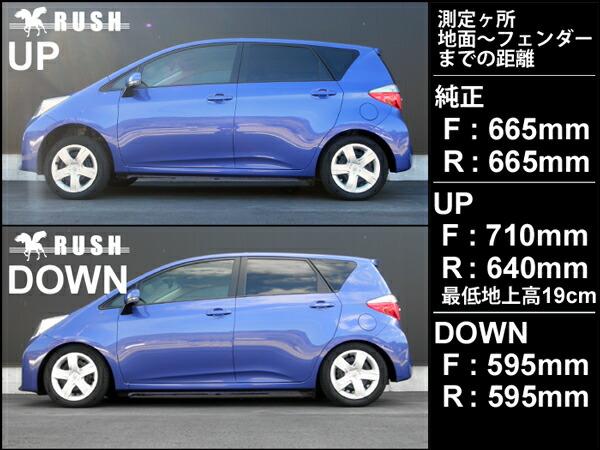 RUSH車高調-コンフォート