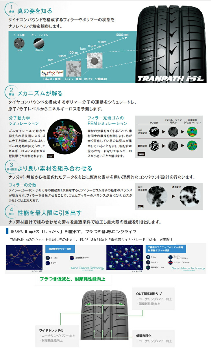 TOYO TIRES TRANPATH ML