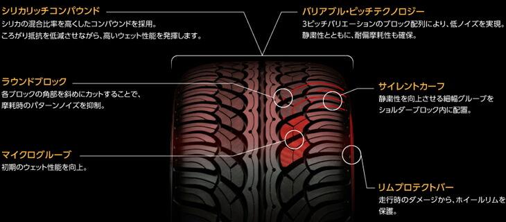 ヨコハマタイヤ / YOKOHAMA TIRES PARADA Spec-X