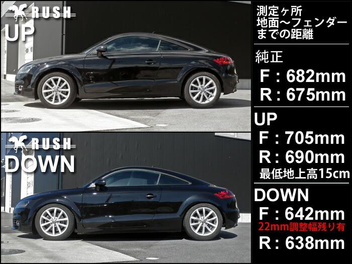RUSH車高調-TTロードスター
