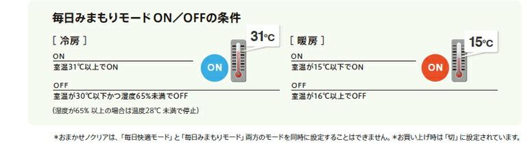 富士通ゼネラル エアコン 2017年モデル Gシリーズ