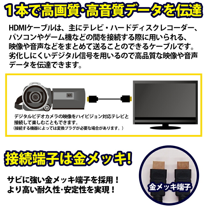 ハイスピード HDMIケーブル ver1.4 金メッキ端子 2m