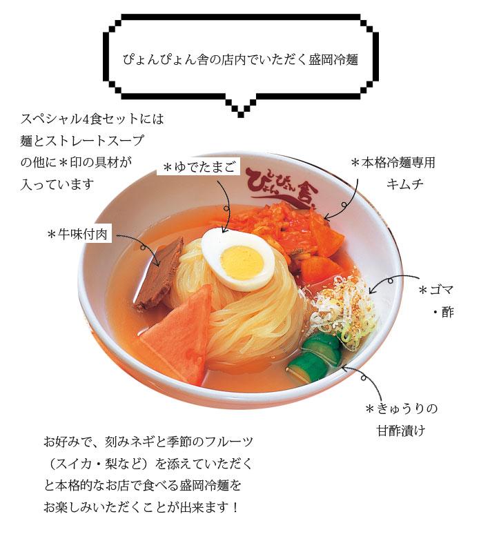 スペシャル4食