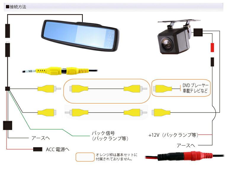 【楽天市場】バックカメラ モニター セット ルームミラー型4.3 ...