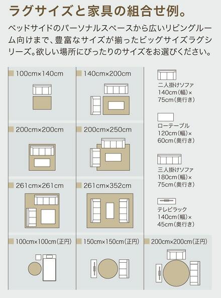 ラグサイズと家具の組み合わせ例