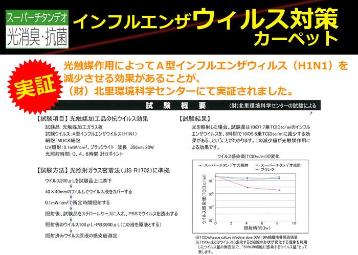光触媒でインフルエンザウィルス不活化カーペット ルクソール ウール100%カーペット 日本製 オーダー カーペット