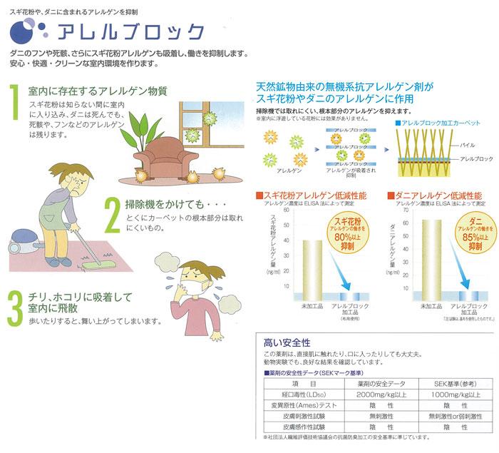 綿100%ラグカ-ペット コットンボーダー(S)日本製、アレルブロック・防ダニ加工付き