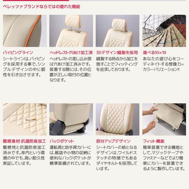 パイピングライン ヘッドレスト穴あけ加工済 3Dデザイン縫製を採用 選べる10×19 難燃素材・抗菌防臭加工 バックポケット 部分アップデザイン フィット機能