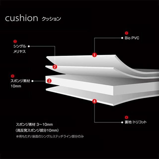 スポンジ素材最大10mm 高反発スポンジ10mm