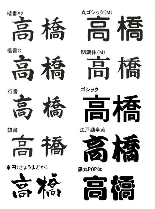 漢字フォントイメージ