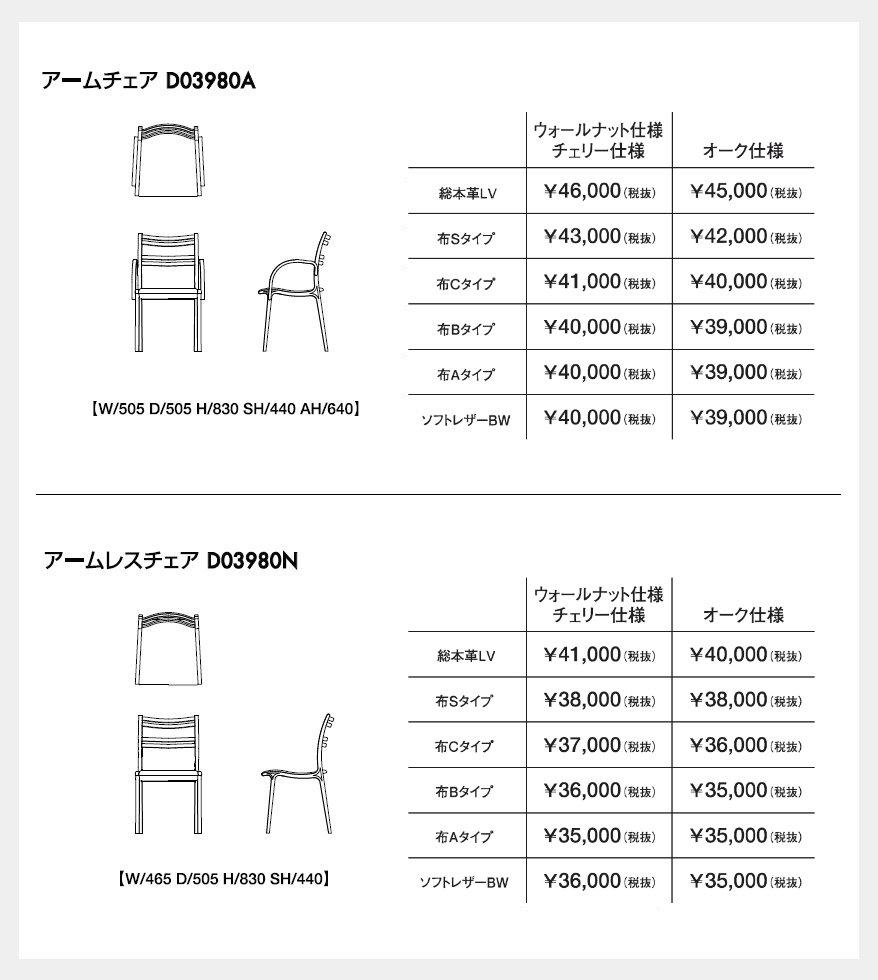 d0398_price