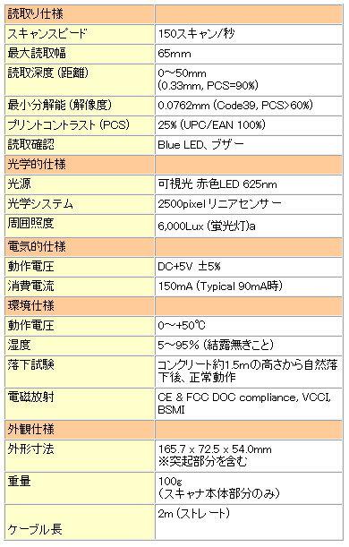 Z3220_ITC65_読取り仕様
