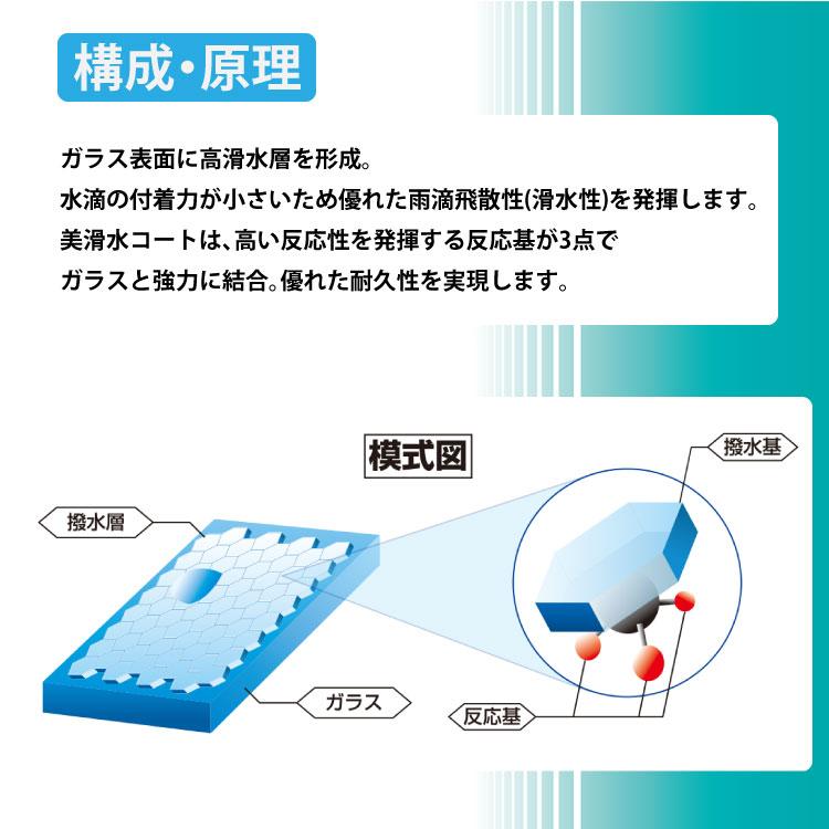 美滑水コートの構成・原理