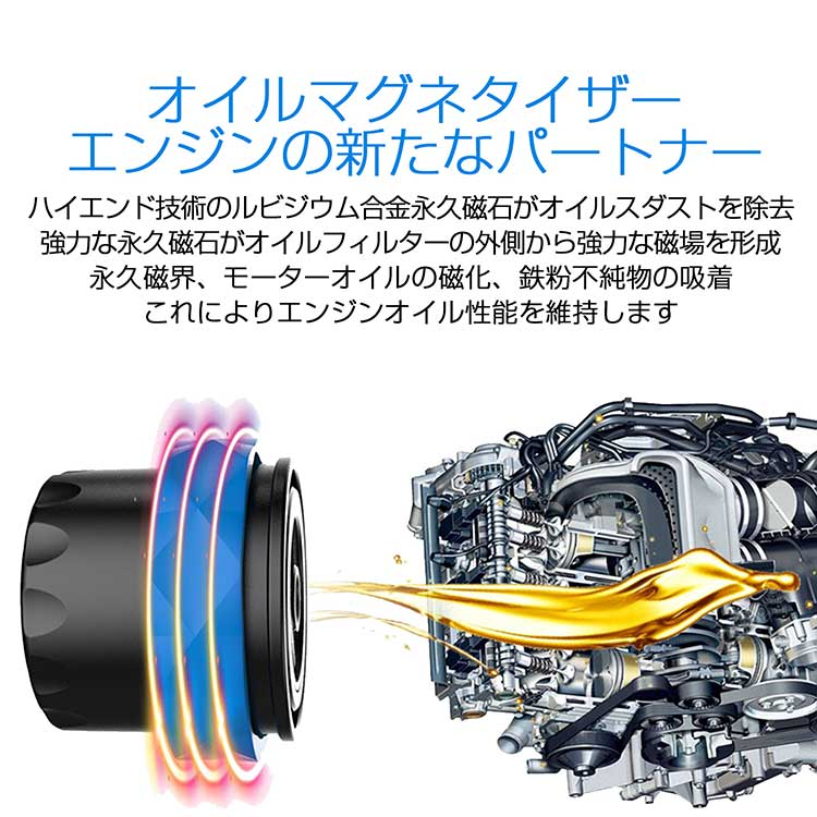 オイルマグネタイザー エンジンの新たなパートナー