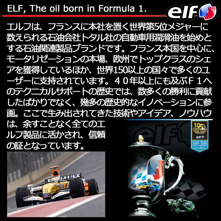 エルフは石油関連製品ブランド