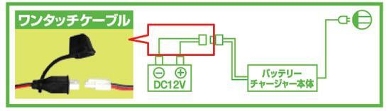 ワンタッチケーブル付属でコンセント感覚で使用出来ます。