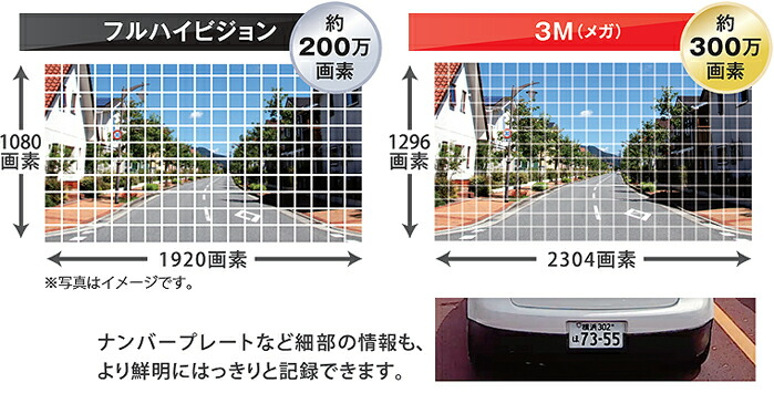 drv-410_setumei_2.jpg