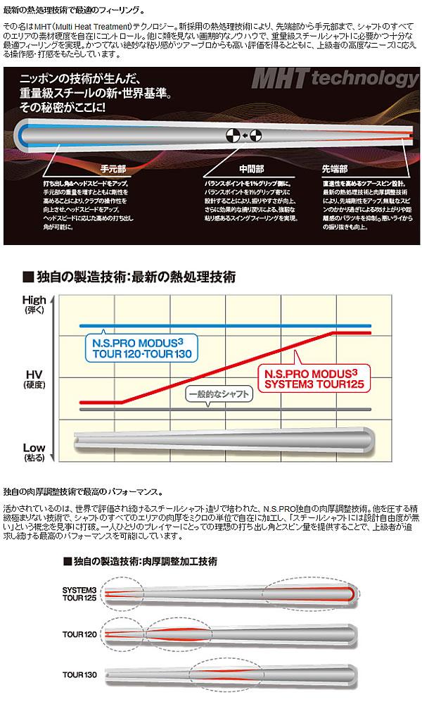 【2016年継続品 取寄せ】【特注品】ミズノ 2014年モデル 軟鉄鍛造 MP-15 アイアン N.S.PRO MODUS3 SYSTEM3 TOUR125 スチールシャフト 「5-PW」の6本セット