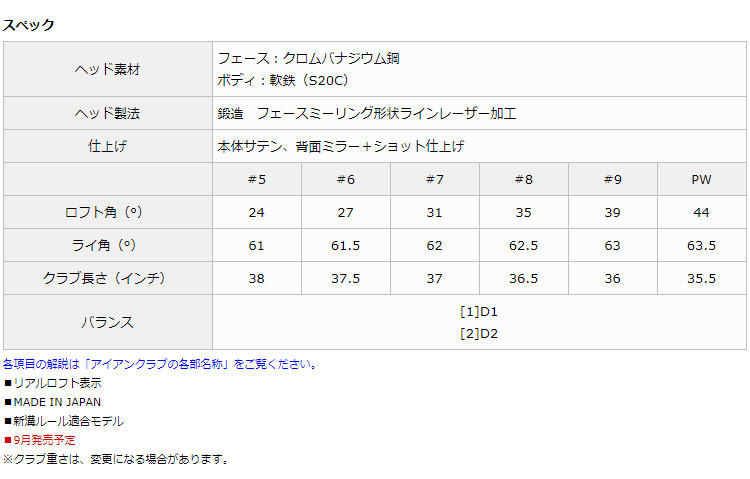 【9/22発売 予約販売】【左用】スリクソン Z 585 アイアン 6本セット(#5〜9、PW) N.S.PRO 950GH DST スチールシャフト ダンロップ 2018 [DUNLOP]【ゴルフクラブ】