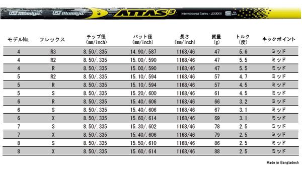【2012年新商品 特注品 送料無料】ミズノ MPクラフトH4メンズドライバー(ノーマルバージョン)ATTAS3 モデル 43GB88151