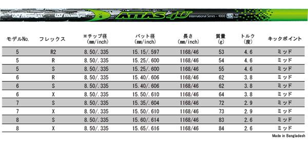 【2012年新商品 特注品 送料無料】ミズノ MPクラフトH4メンズドライバー(ノーマルバージョン)ATTAS 4U モデル 43GB88151