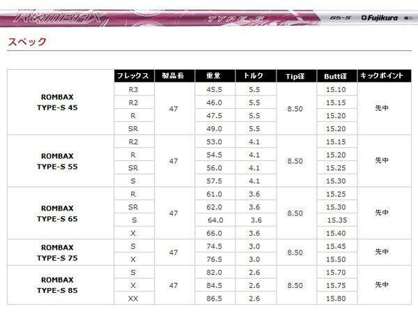【2012年新商品 特注品 送料無料】ミズノ MPクラフトH4メンズドライバー(ノーマルバージョン)ランバックス TYPE-S PINK モデル 43GB88151[FUJIKURA]
