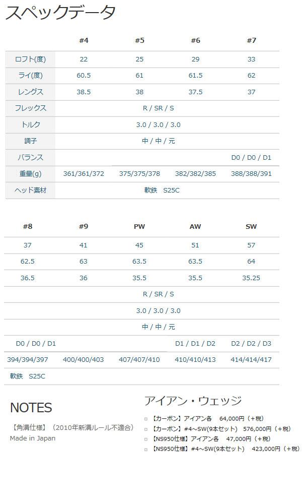 【送料無料】リンクス メンズ マスターモデルXI ロイヤルブラックシリーズ アイアンセット(9本) ロイヤルカーボンシャフトモデル [LYNX]