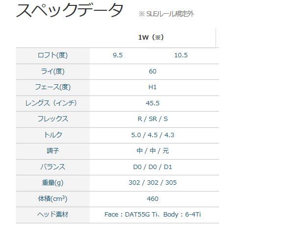 【送料無料】リンクス  メンズ マスターモデル XI プレミアムゴールドシリーズ ドライバー プレミアムボロンシャフトモデル [LYNX]