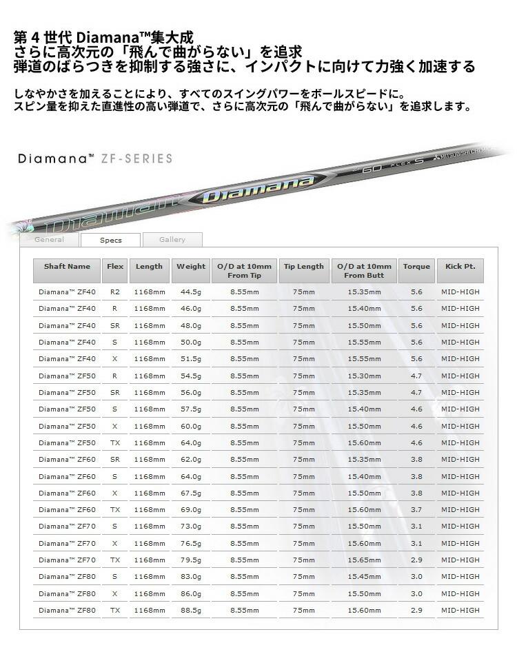 (特注/納期約2-3週)ヤマハ RMX リミックス 120/220兼用 ドライバー用 スリーブ付シャフト単体 ディアマナ ZF シリーズ YAMAHA