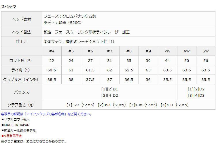 【特注完成品】(カラーカスタム)(10月中頃発送)スリクソン Z585 アイアン 6本セット NSプロ 950GH DST スチールシャフト ダンロップ【即納】【ゴルフクラブ】