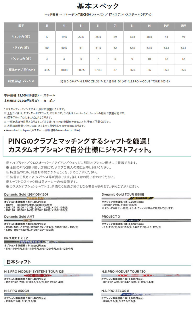 特注 ピンゴルフ i500アイアン 5本セット(6I-PW)  MCI50/60/70/80 カーボンシャフト(PING)