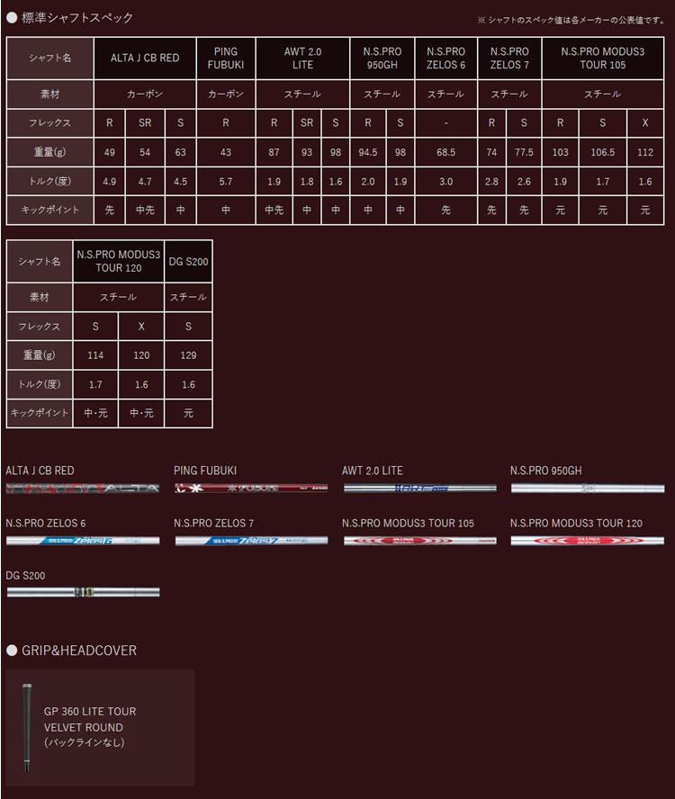 [3月21日発売/予約販売] ピンゴルフ G410アイアン 6I-Pwの5本セット AWT 2.0 LITE スチールシャフトモデル